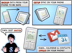 Google Sync agora com Gmail push!